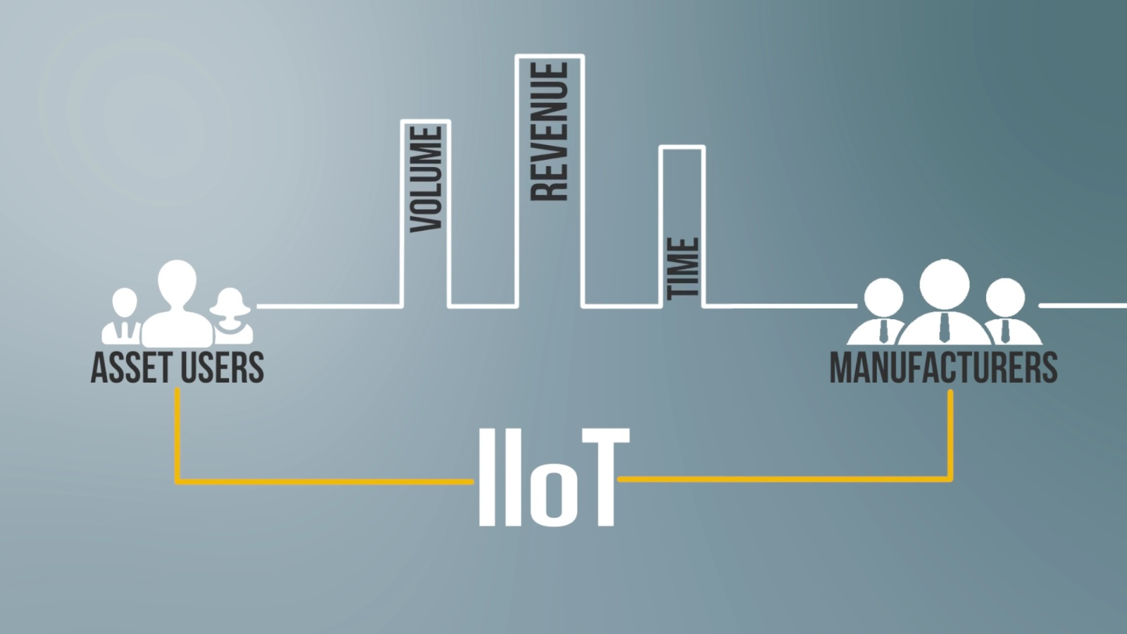 VOLANSYS-IoT-Solutions
