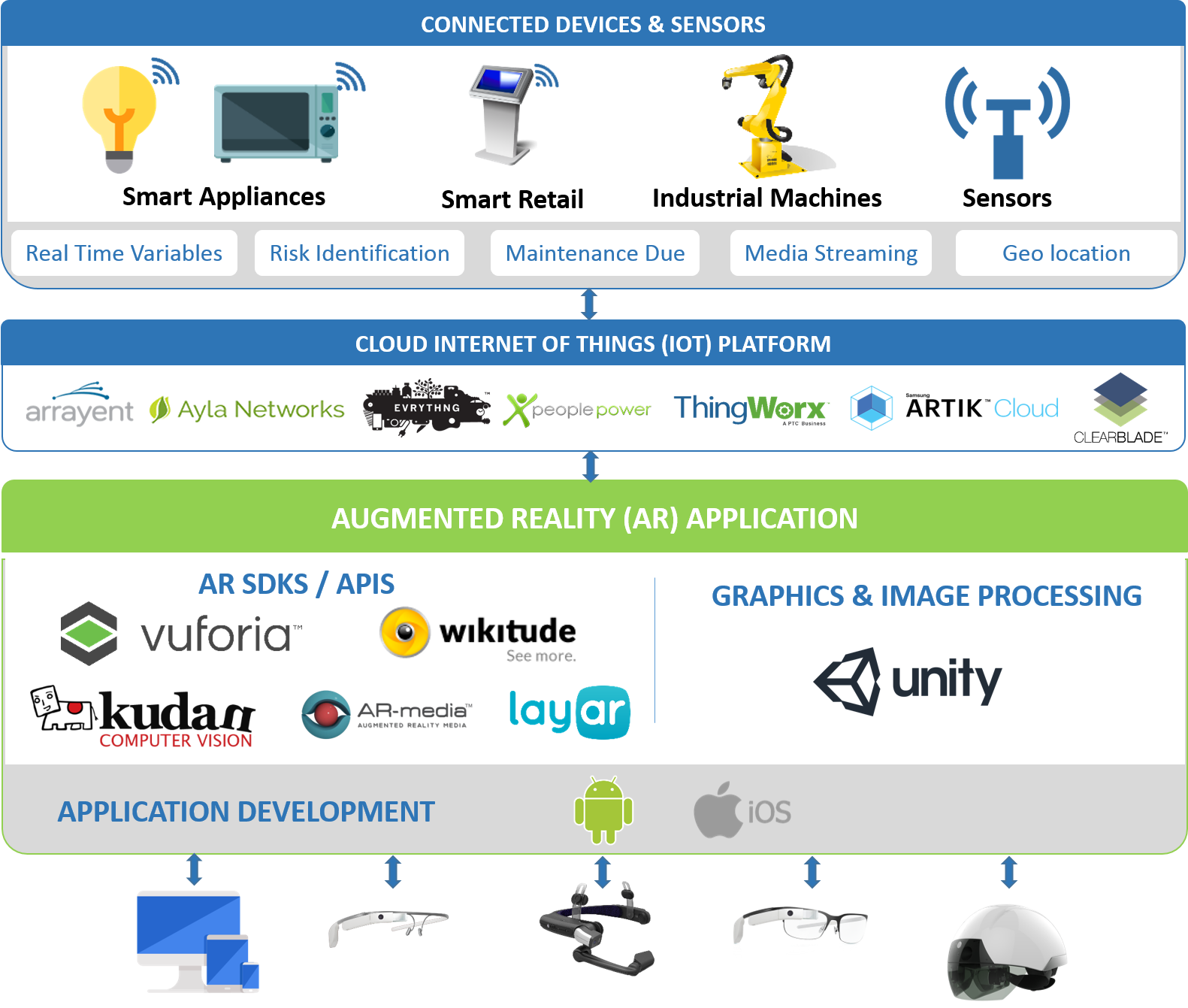 Industrial-Augmented-Reality-IoT-Mobile-Application-Development-volansys-update
