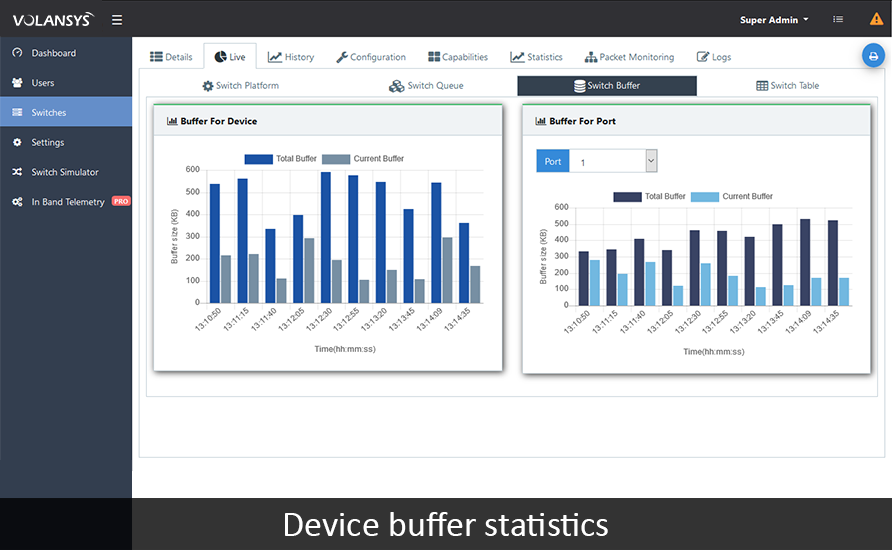 VOLANSYS-Device-Buffer-Monitoring