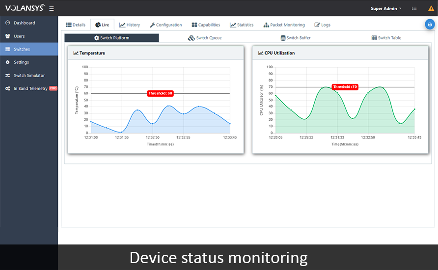 VOLANSYS-Device-status-monitoring
