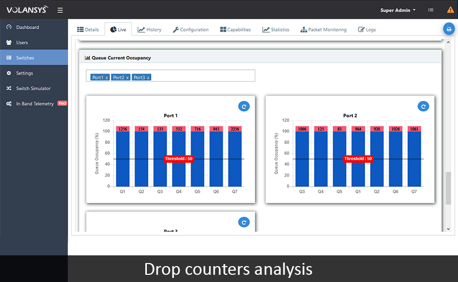 VOLANSYS-Drop-counters-analysis