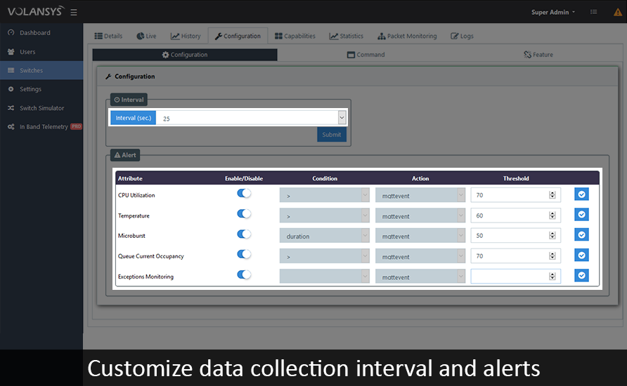 VOLANSYS-Network-Configuration-Customize-Data-Collection-interval-alerts