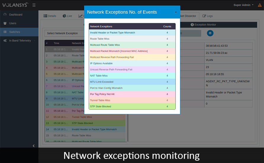 VOLANSYS-Network-Exceptions-Monitoring