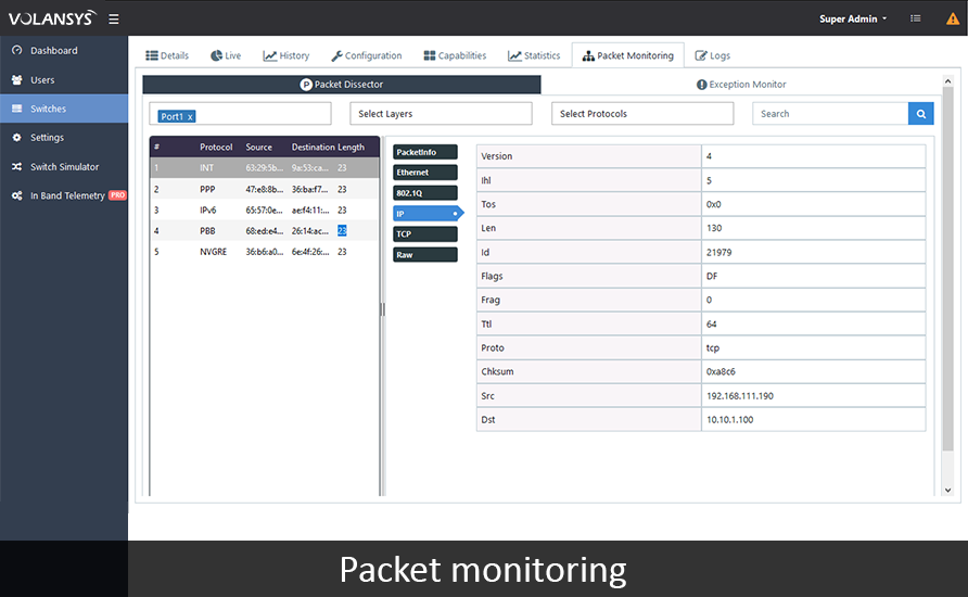VOLANSYS-Packet-Monitaring