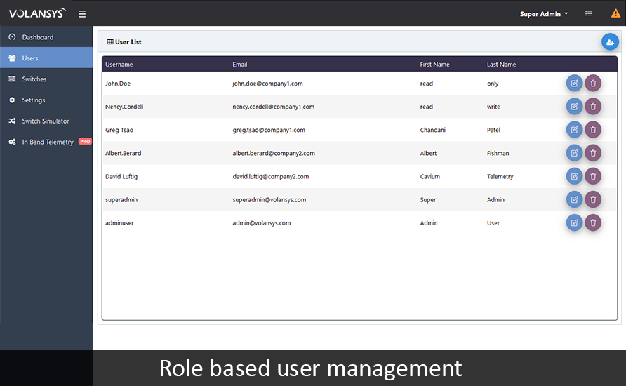 VOLANSYS-User_and_Role_Management