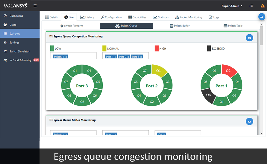 VOLANSYS_Egress_Queue_Congestion_Monitoring