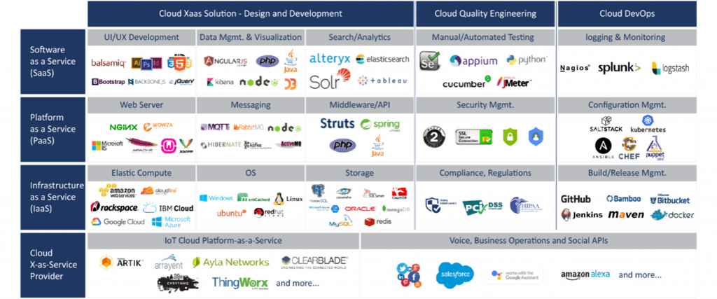 VOLANSYS-Cloud Computing Services