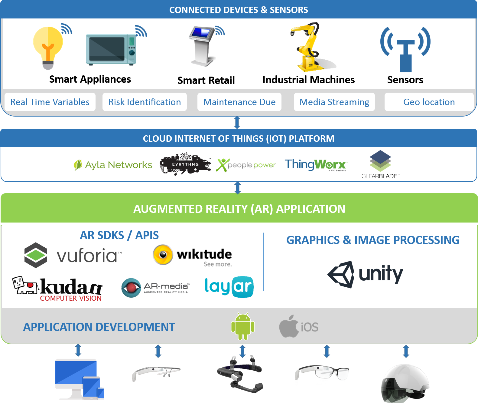 VOLANSYS-Industrial-Augmented-Reality-IoT-Mobile-Application-Development-volansys-New
