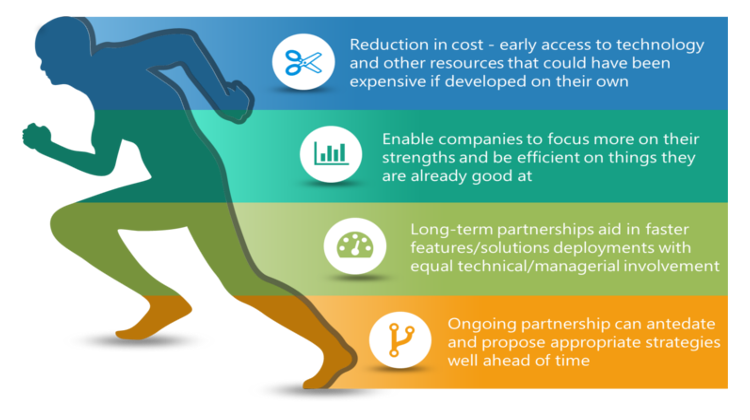VOLANSYS Benefits of technology partnerships
