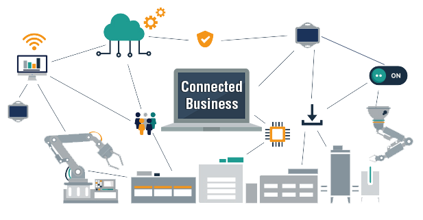 VOLANSYS-Connected Businesses
