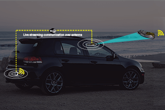 Stabilized Wi-Fi enabled automotive-th-new