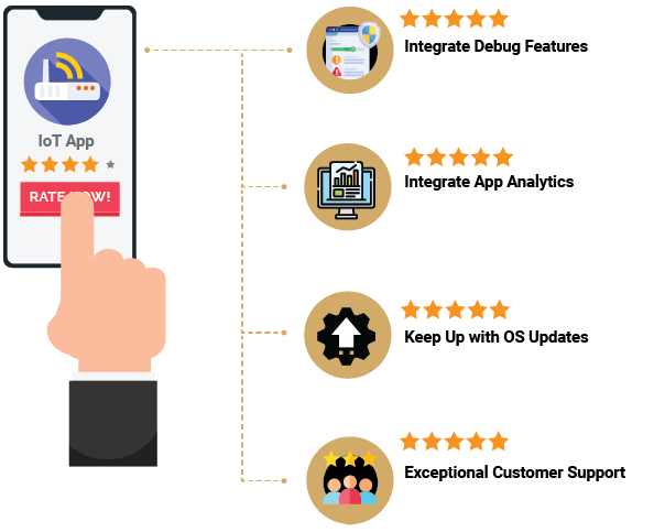 4 Ways to Improve IoT App Ratings