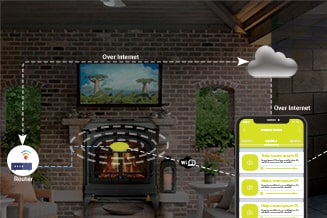 Connected mobile application for smart home products