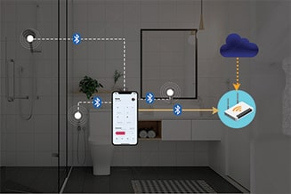 connected bathroom systems