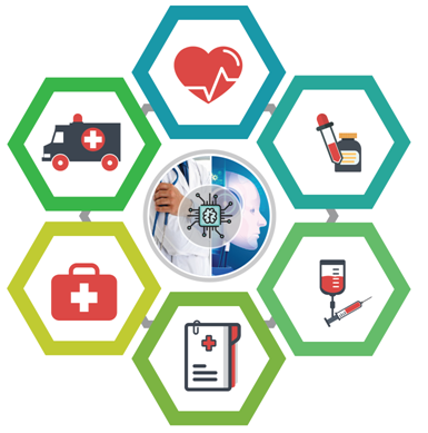 AI-ML based healthcare solutions