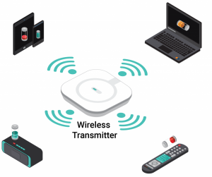 Wireless Charging Devices