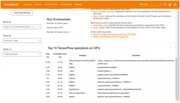 Profiling tool to analyze model processing speed2